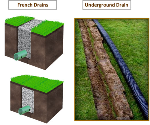 French Drain Installation Contractor The