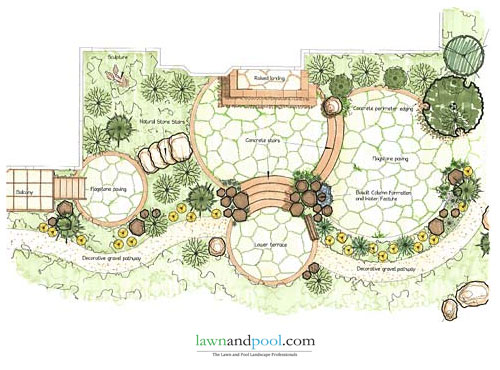 Landscape design in the woodlands tx landscaping design for Plan your garden ideas